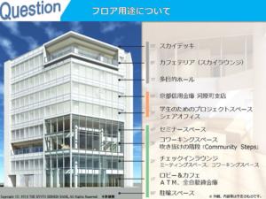 関西カーボンもお世話になっている京都信用金庫さんの産学銀連携が出来る「新川原町ビル」のレセプションに行って来ました。